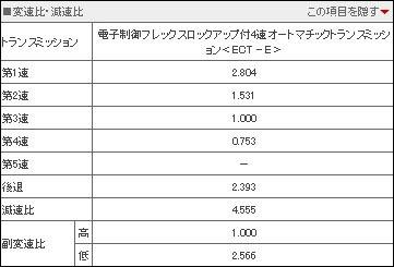 棋逢对手 三菱帕杰罗v93对阵丰田普拉多高清图片