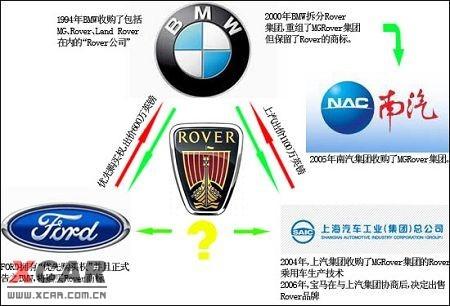 全球汽车商标图案大全