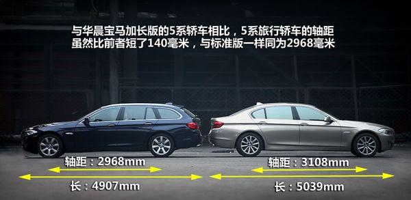 商务&休闲 PCauto测试宝马530i旅行版
