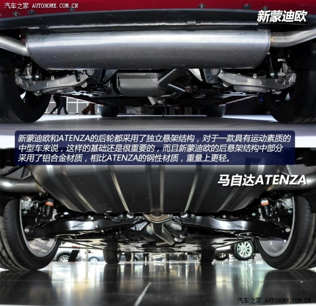 马自达马自达(进口)ATENZA2014款 基本型