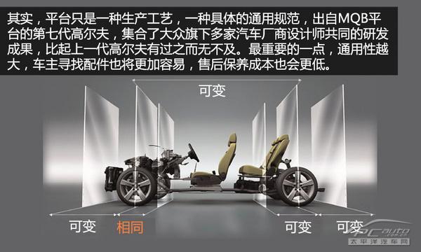 测试高尔夫7 1.4TSI旗舰版 进步不止59mm