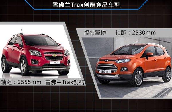 未来雪佛兰trax创酷上市后,将与翼搏等车型展开竞争.