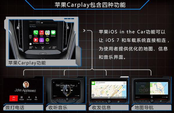奔驰目前已将苹果Carplay与车载系统相互连通,通过车内的数据线将Iphone手机与车载系统连接,之后驾驶者可直接通过语音车内驾驶发出指示。但是对于奔驰而言,仅仅使用苹果娱乐系统,并不能满足消费者未来对车载系统的需求。奔驰母公司戴姆勒集团正在公开招募软件工程师,帮助其部署谷歌的Google Projected Mode车载系统,以便将Android智能手机与中控台显示屏无缝整合,这也意味着未来消费者无论使用苹果还是安卓系统,均可以操作奔驰车载系统。   品牌:沃尔沃   操作系统:苹果Carpla