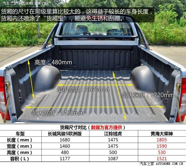 长城长城汽车风骏52013款 2.4L欧洲版 四驱精英型大双排