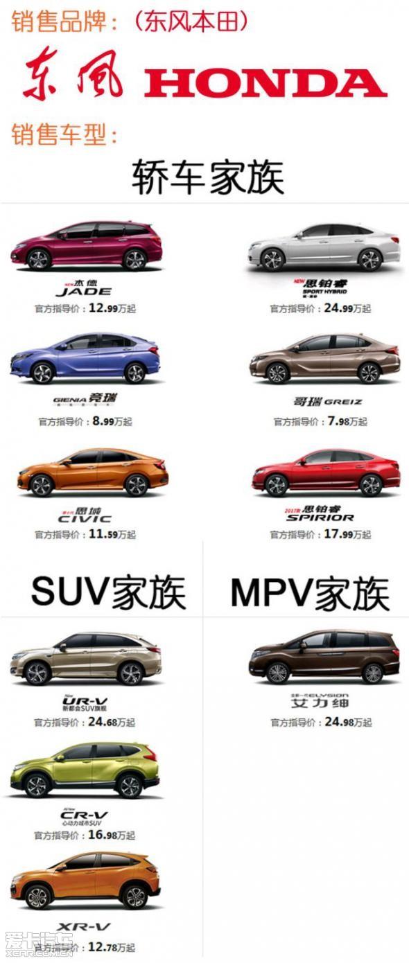 临沂翔宇世泰汽车销售有限公司