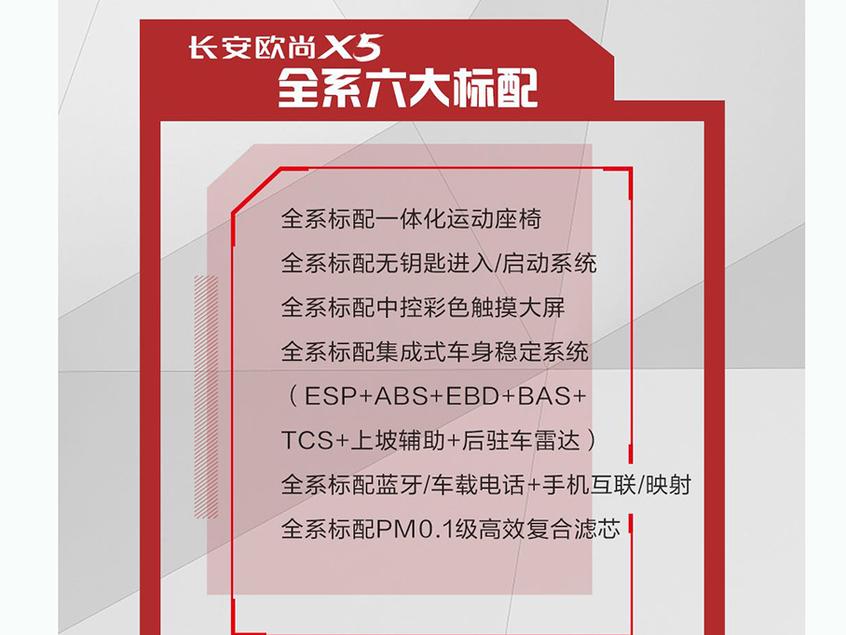 长安欧尚X5详细配置曝光 将推出8款车型